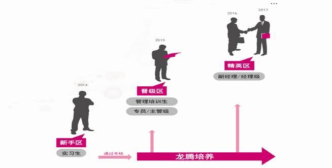 招聘信息:孩子王儿童用品(中国)有限公司-宁波大学商